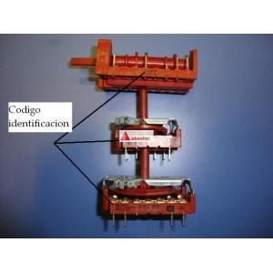 Conmutadores de funciones de hornos Teka